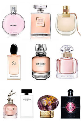 Best Perfume - Best Perfume For Women 2019